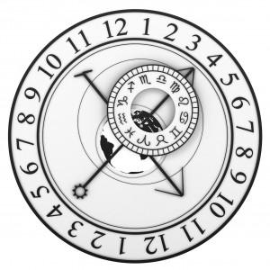 Domy astrologiczne